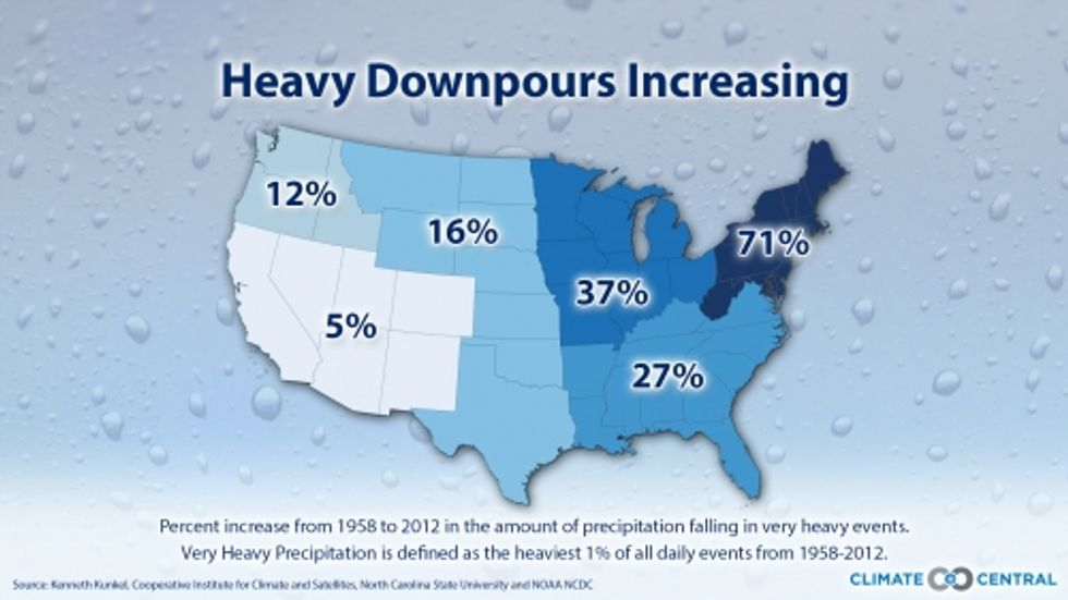 A map showing the increase in heavy precipitation events across the U.S. from 1958-2012.