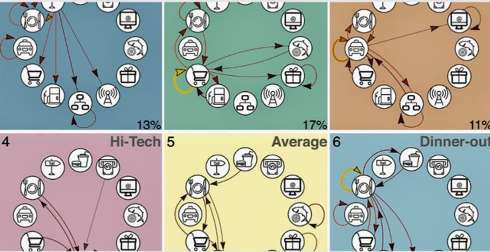 Urbanites can be divided into six different tribes, to help make cities fit for all