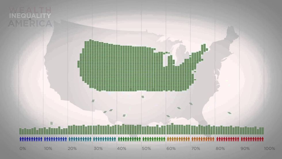 U.S. wealth inequality in one chilling video