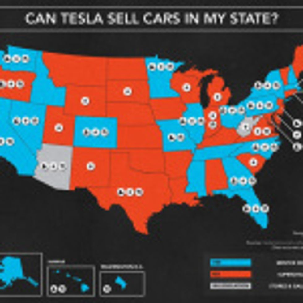 Welcome to the Tesla Wars