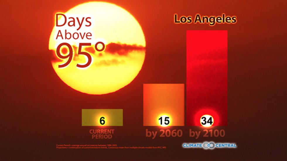 The number of 'hot days' are on the rise: See your city