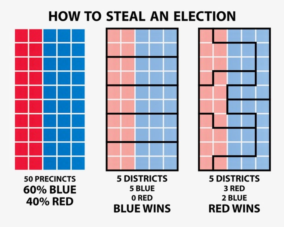 Here's what you need to know about gerrymandering