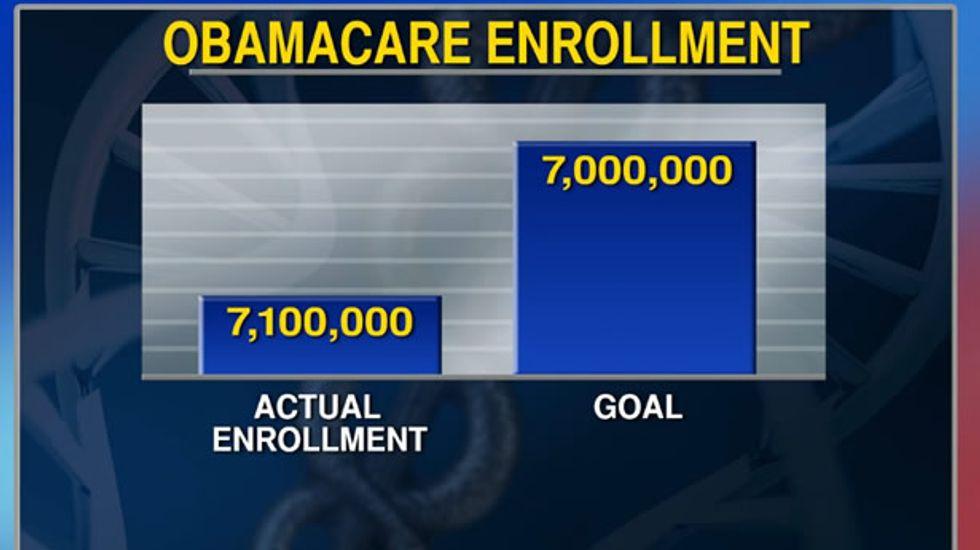 obamacare enrollment1
