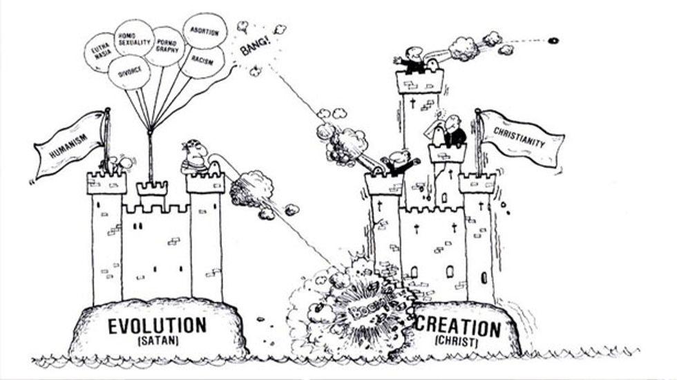 Creationism pic