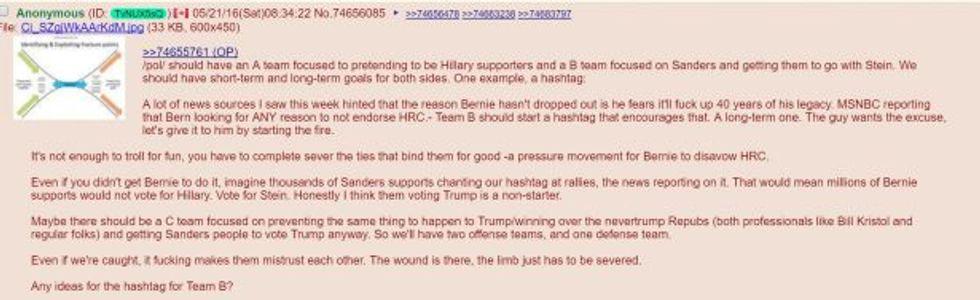 trump trolls 4chan 2