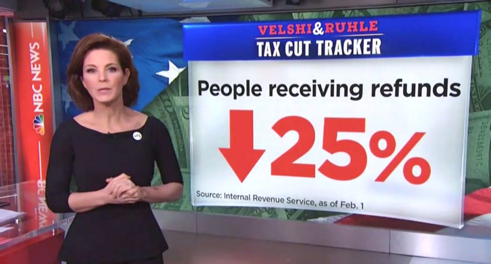 Why are tax refunds disappearing? MSNBC's Stephanie Ruhle demolishes GOP tax cut for hitting middle class