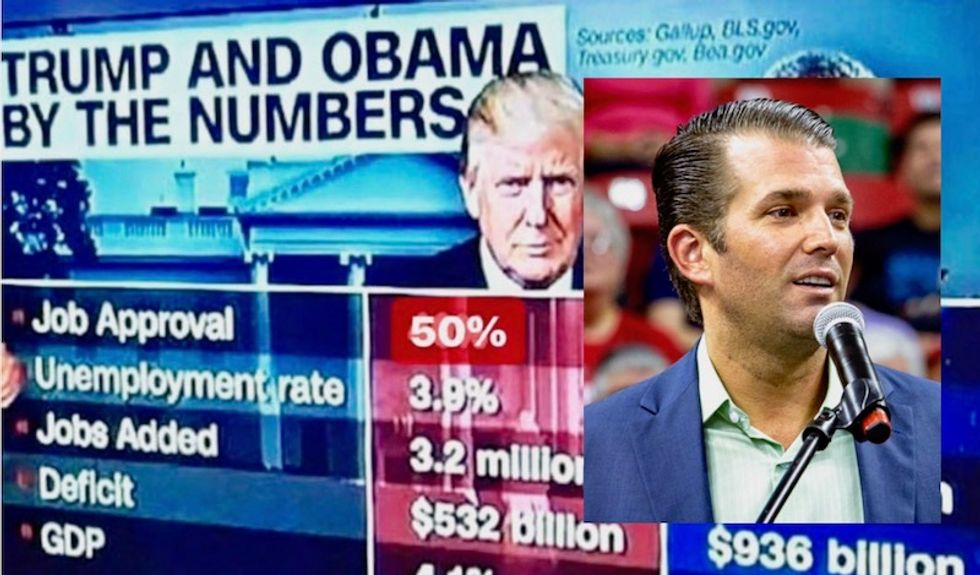 Donald Trump Jr posts fake approval ratings graphic to falsely claim his dad is more popular than Obama
