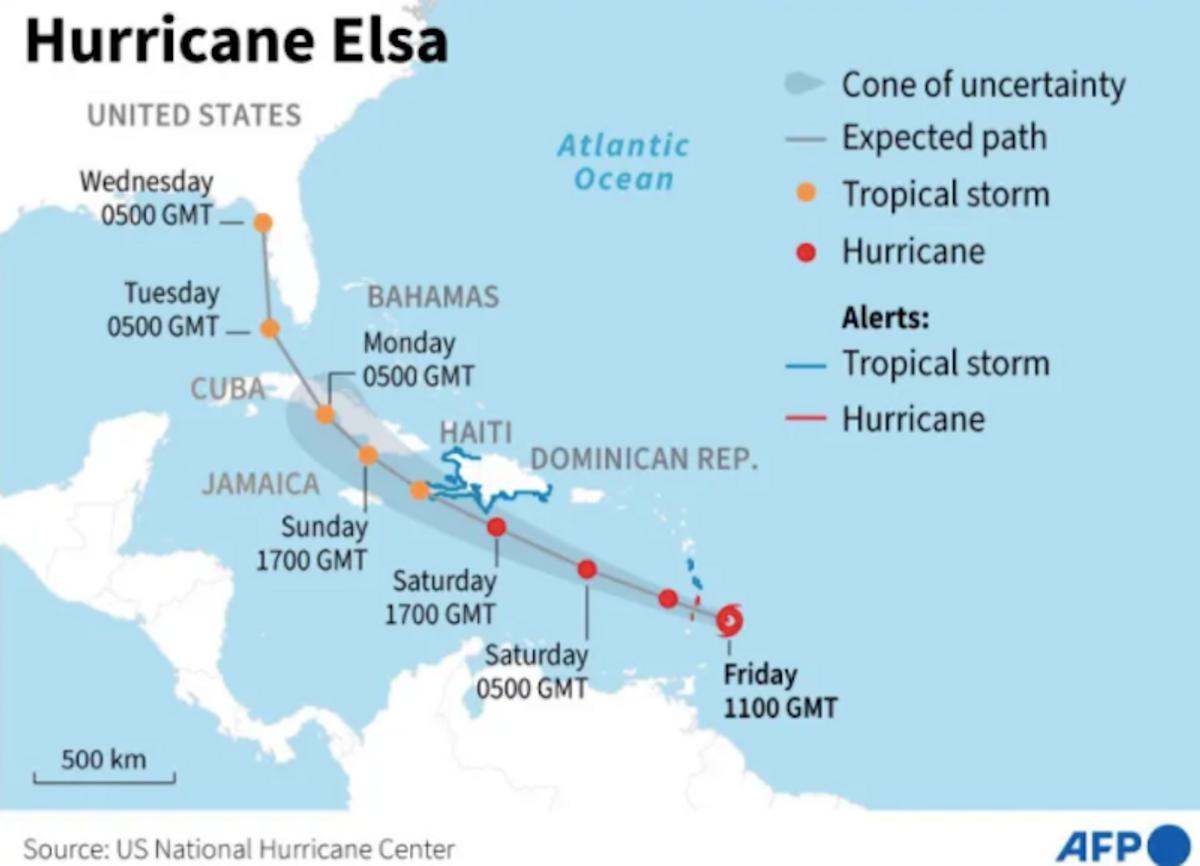 Hurricane Elsa threatens Caribbean